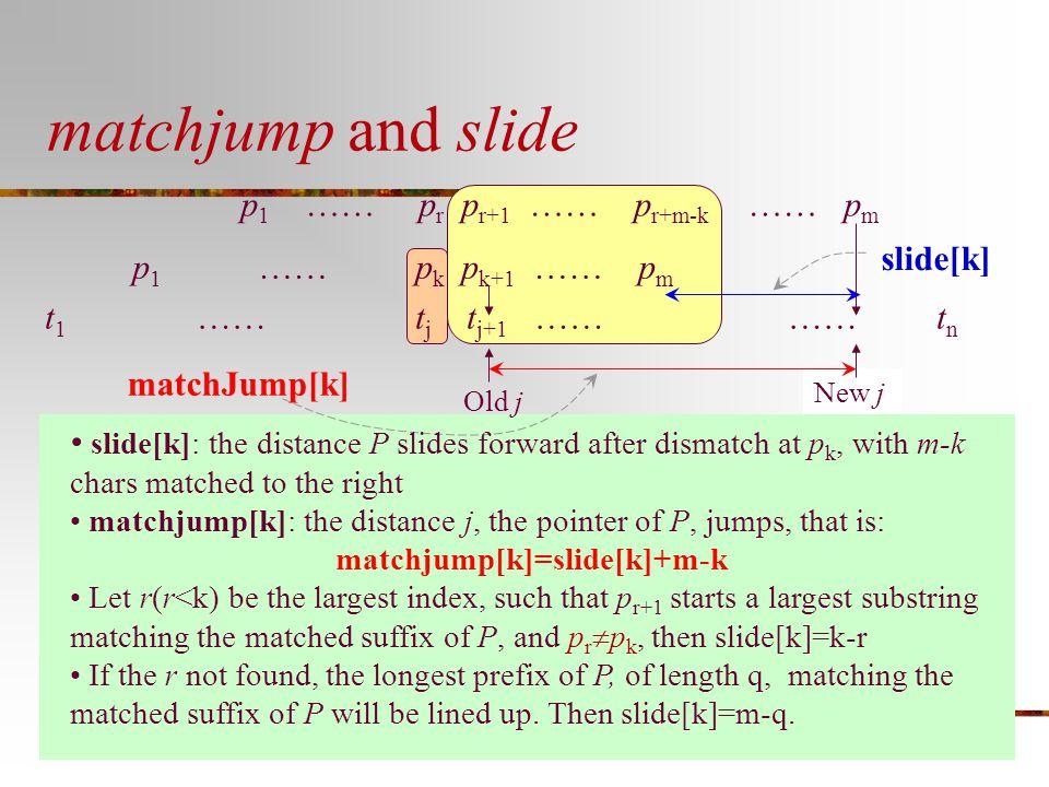 matchjump[k]=slide[k]+m-k